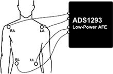 Medical AFE Sensor Diagram